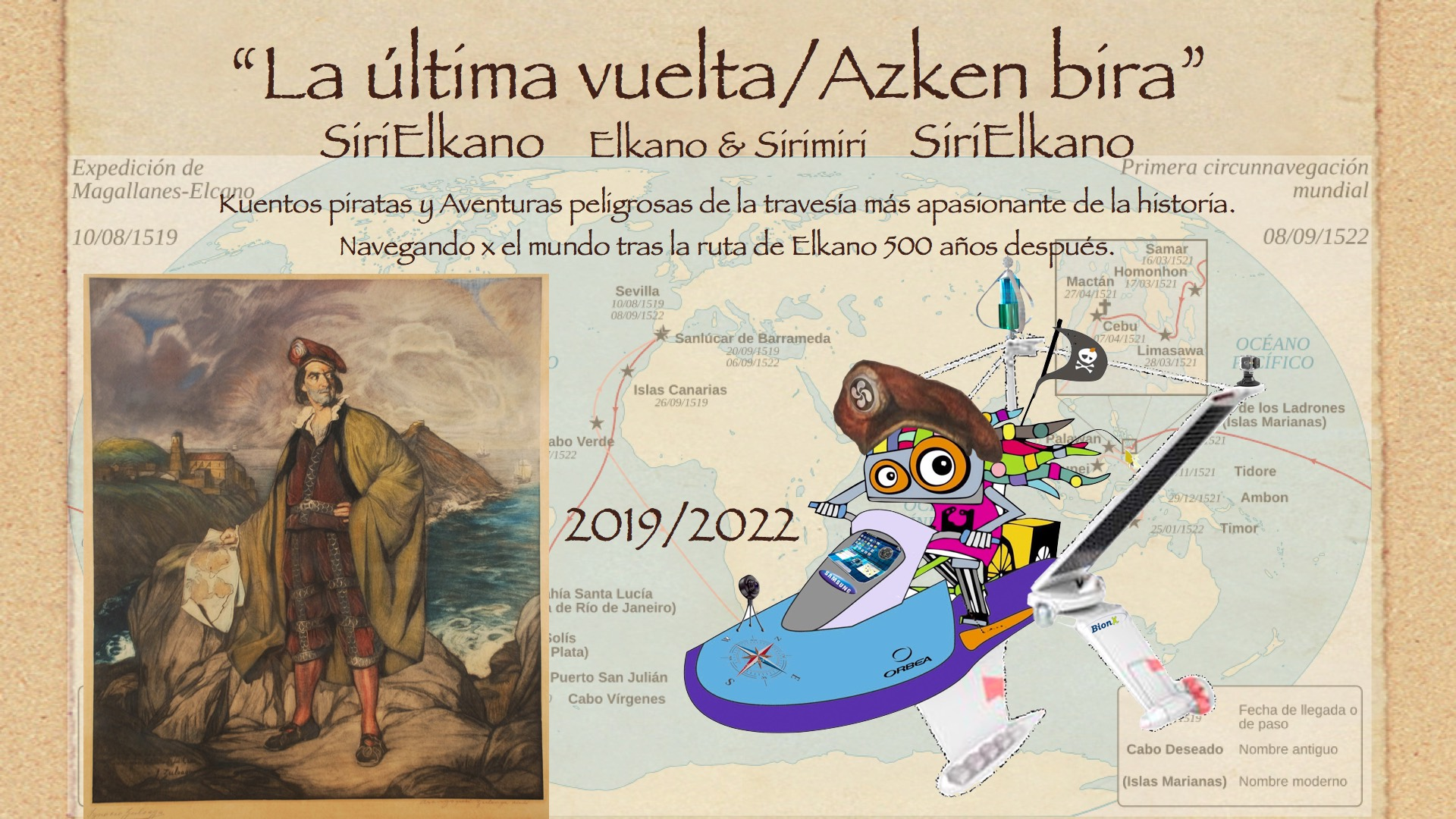 """SiriElkano """"La última Vuelta"""" Tras La Ruta De Elkano 500 Años Después. Post En El Astillero…:-))"""
